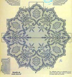 Kira scheme crochet: Scheme crochet no. Filet Crochet Charts, Crochet Motif, Knit Crochet, Crochet Flower, Doily Patterns, Cross Stitch Embroidery, Cross Stitch Patterns, Crochet Dollies, Crochet Tutorials
