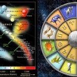 Astroloji İnanç mı? Bilim mi?