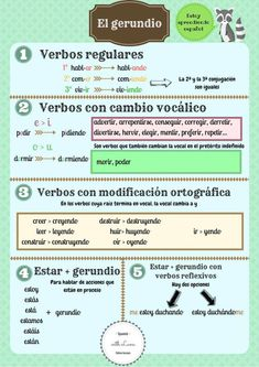 How To Learn Spanish Kids Foreign Language Way To Learn Spanish Children Spanish Phrases, Spanish Grammar, Spanish Vocabulary, Spanish English, Spanish Language Learning, Learn To Speak Spanish, Learn Spanish Online, Spanish Worksheets, Spanish Teaching Resources