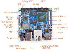 FriendlyARM NanoPi M3 - Octa Core 64 bits por U$35,00