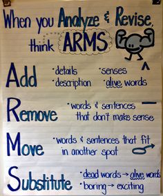 "Guide for Revising Writing~  This chart gives students a great visual reminder of how to make their writing even ""stronger"" and ""more powerful.""  Easy mnemonic device that students will remember!"
