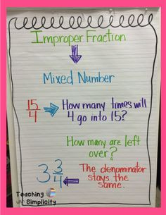 Fraction Anchor Charts - Teaching With Simplicity Improper Fractions, Teaching Fractions, Teaching Math, Maths, Equivalent Fractions, Dividing Fractions, Fractions Year 3, Fractions Ks2, Teaching Ideas
