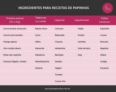 Foto: Dicas de Mulher Baby Soap, Infant Activities, Baby Food Recipes, Kids Meals, Bernardo, Lisa Marie, Project Life, Gabriel, Kylie