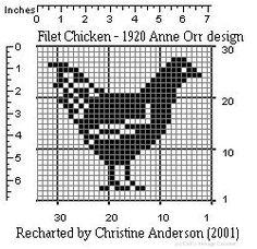 filet crochet chicken - Google Search