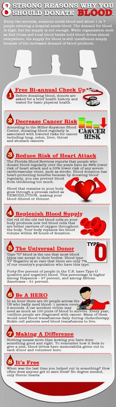 8 Strong Reasons Why You Should Donate Blood.