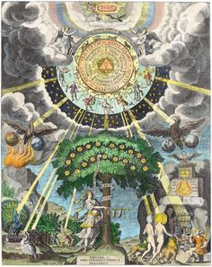 The alchemical tree, standing under the influences of the heavens.