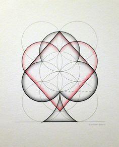 Zentangle: Heart-Brain Train of Thought