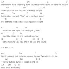 Taylor Swift - Safe and Sound Chords