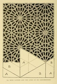 Arab Lattice And The Lines Of Its Construction