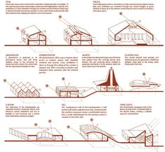 'Mosaic' Innovative, Bioclimatic, European School Complex Competition Entry / AREA