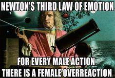 Action-overreaction