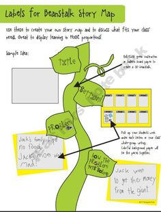 Jack and the Beanstalk Story Map-cute idea fairy tale Talk 4 Writing, Fairy Tales Unit, Survival Kit For Teachers, Reception Class, Writing Genres, Fairy Tale Theme, Create Your Own Story, Traditional Tales, Jack And The Beanstalk