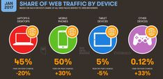 Latest Internet & Mobile User Statistics and Trends
