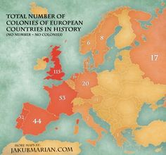 Total Number of Colonies of European Countries in History