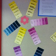Using paint strips for synonyms! Each level you get more and more descriptive!