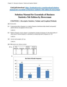 Solution manual for cornerstones of managerial accounting 6th download solution manual for essentials of business statistics 5th edition by bowerman fandeluxe Gallery