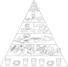 """Materialkiste: """"How to stay healthy"""" Healthy nutrition # Staying on a diet # Nutrition # Education Art Education Healthy Habbits, Food Pyramid, Science, Diet And Nutrition, Primary School, Art Education, Nutrition Education, How To Stay Healthy, Coloring Pages"""