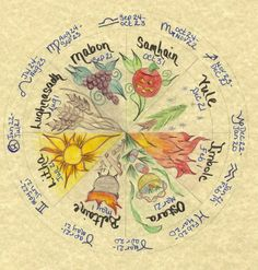 2016 About Paganism & Wicca Event and Holiday Calendar Wiccan, Wicca Witchcraft, Magick, Mabon, Samhain, Beltane, Under Your Spell, Holiday Calendar, Pagan Calendar