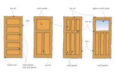 1940s front door styles | Figure 1: Typical bungalow door panel configurations.