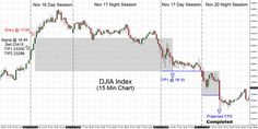 Trading Chart Of The Day