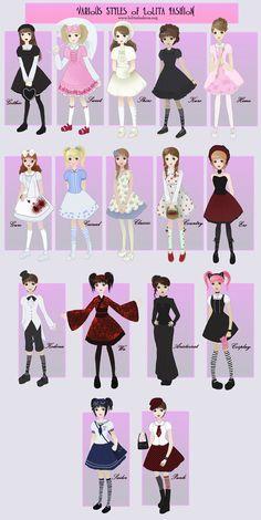 Styles of Lolita fashion by ~heartofglitter on deviantART