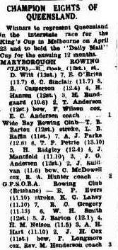 Champion Eights Crews of Qld 1932