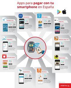 ... APPs para pagar con tu smartphone en España