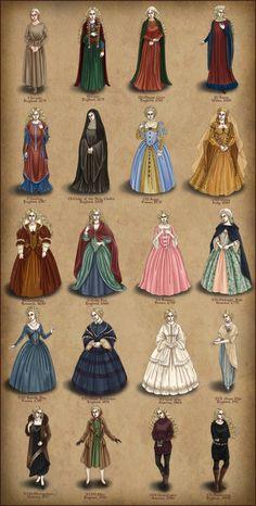 Gli Arcani Supremi (Vox clamantis in deserto - Gothian): Moda femminile inglese negli ultimi mille anni