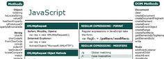 memo Javascript