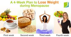 Losing weight and getting healthy can be challenging goals, but they do not have to be impossible. Click here for a four week plan to lose weight.