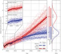 Heat On Despite Global Warming Pause Say Researchers #globalwarming
