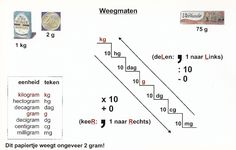 Weegmaten