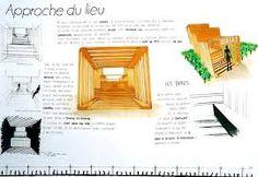 """Résultat de recherche d'images pour """"planche analytique architecture"""""""