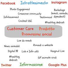 Strategia di comunicazione sui social media