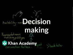 Learn about common heuristics, biases, and other factors that affect our decisions. Executive Functioning, Test Prep, Willpower, Decision Making, Problem Solving, Psychology, Environment, Motivation, Learning