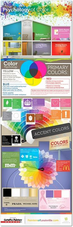 The Psychology of Color and Branding (Infographic)....very enlightening! http://www.entrepreneur.com/article/226791