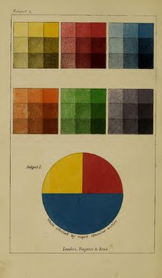 'Tints and shades chart', 1832. Illustration from 'An introduction to perspective, drawing, and painting' by Charles Hayter (1761-1835)