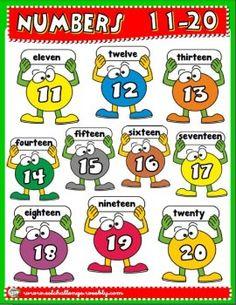 Cardinal numbers poster