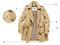 A classic trench...