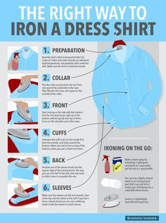 Ironing a dress shirt is one of those things most people don't know how to do…