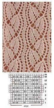 Charted Lace Pattern on Pin Image OnlyIt is a famous old lace stitchPretty lace knitting pattern NThis Pin was discovered by ann Lace Knitting Stitches, Lace Knitting Patterns, Knitting Charts, Lace Patterns, Knitting Designs, Hand Knitting, Knitting Machine, Diy Crafts Knitting, Drops Design