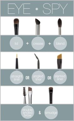 Everything You Need To Know About Makeup Brushes #Beauty #Trusper #Tip