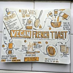 Sketchnotes Recipe: Vegan French Toast. (Drawn by Makayla Lewis) #TodaysDoodle No.75  | Flickr - Photo Sharing!