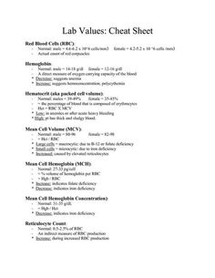 Super medical assistant study cheat sheets lab values Ideas Nursing Lab Values, Nursing Labs, Nclex Lab Values, Nursing Study Tips, Nursing Board, Nursing Assessment, Pharmacology Nursing, Pathophysiology Nursing, Neonatal Nursing
