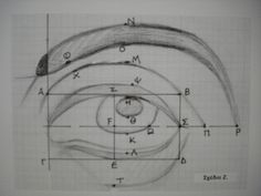 The geometrics of the eye in iconographt