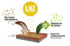 La lona que absorbe la contaminación de las ciudades ~ Ambientologa.Net