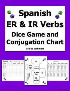 Spanish regular -IR verbs NO PREP Spanish verb conjugation ...