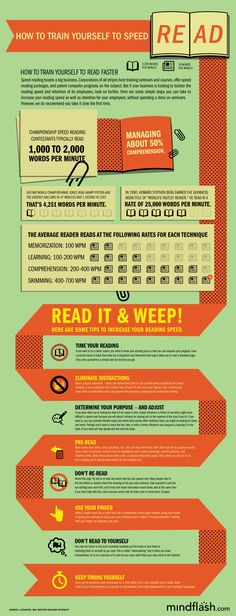Train yourself to read faster. Click link for full article on how to speed read.