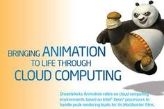 Cloud Computing is Changing the Face of the Animation Industry