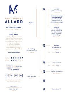 marc-antoine-allard1